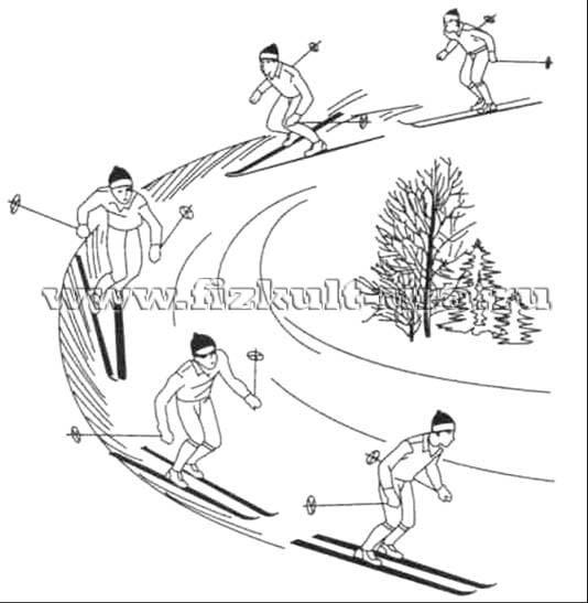 в лыжных гонках,
